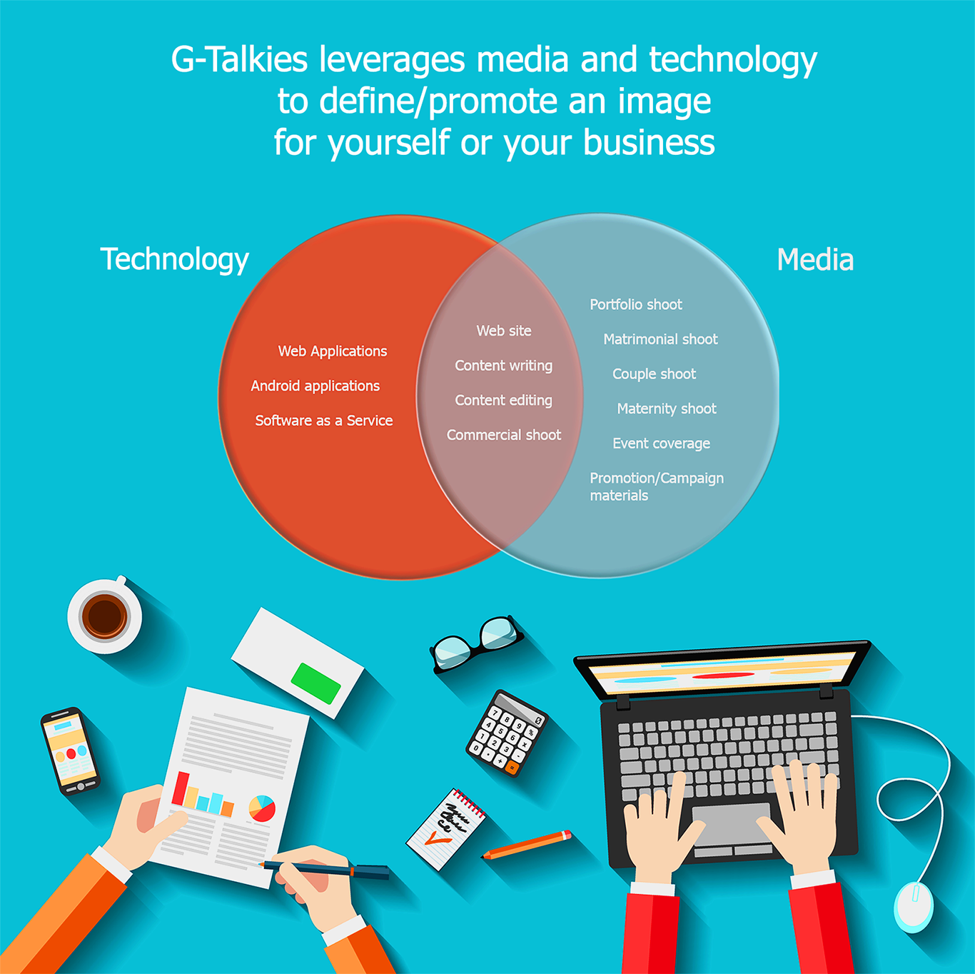 G-Talkies leverages Media & Technology to define/promote an image for yourself or your business